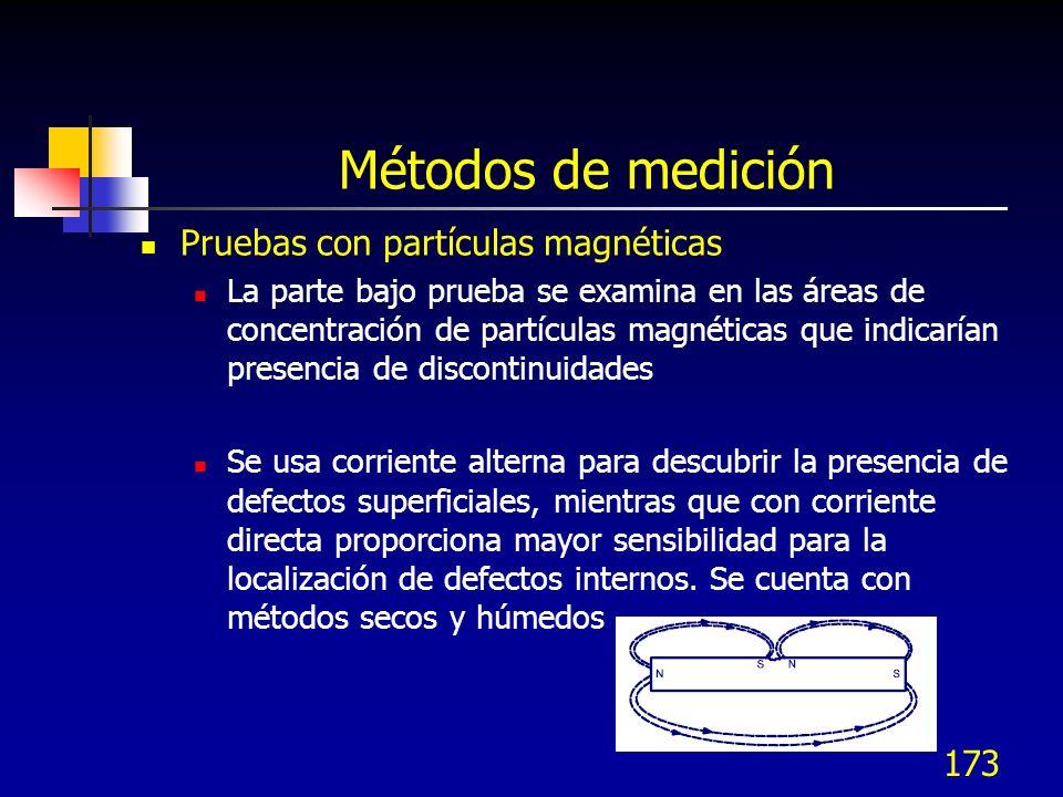 173 Métodos de medición Pruebas con partículas magnéticas La parte bajo prueba se examina en las áreas de concentración de partículas magnéticas que i