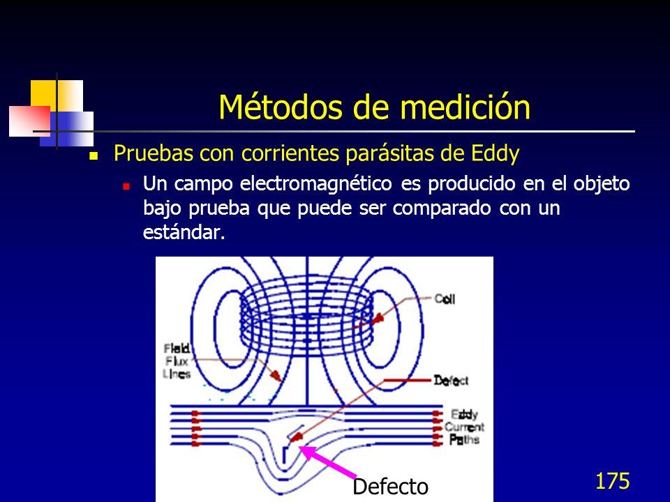 175 Métodos de medición Pruebas con corrientes parásitas de Eddy Un campo electromagnético es producido en el objeto bajo prueba que puede ser compara
