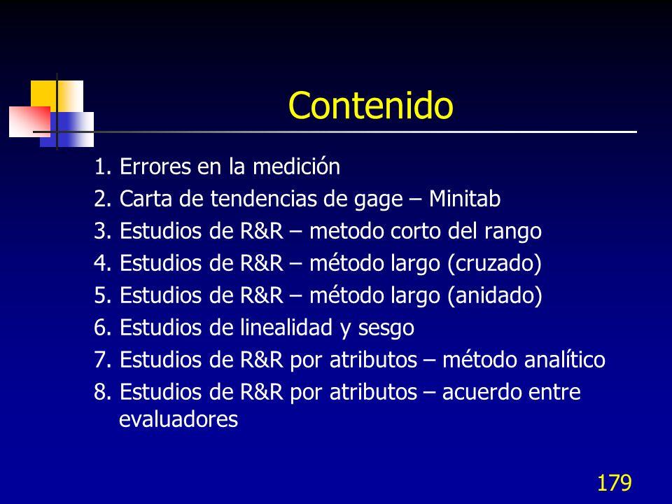 179 Contenido 1. Errores en la medición 2. Carta de tendencias de gage – Minitab 3. Estudios de R&R – metodo corto del rango 4. Estudios de R&R – méto