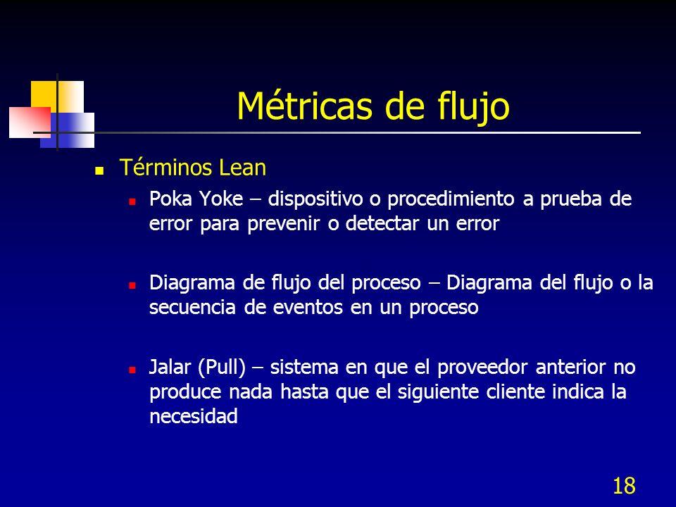 18 Métricas de flujo Términos Lean Poka Yoke – dispositivo o procedimiento a prueba de error para prevenir o detectar un error Diagrama de flujo del p