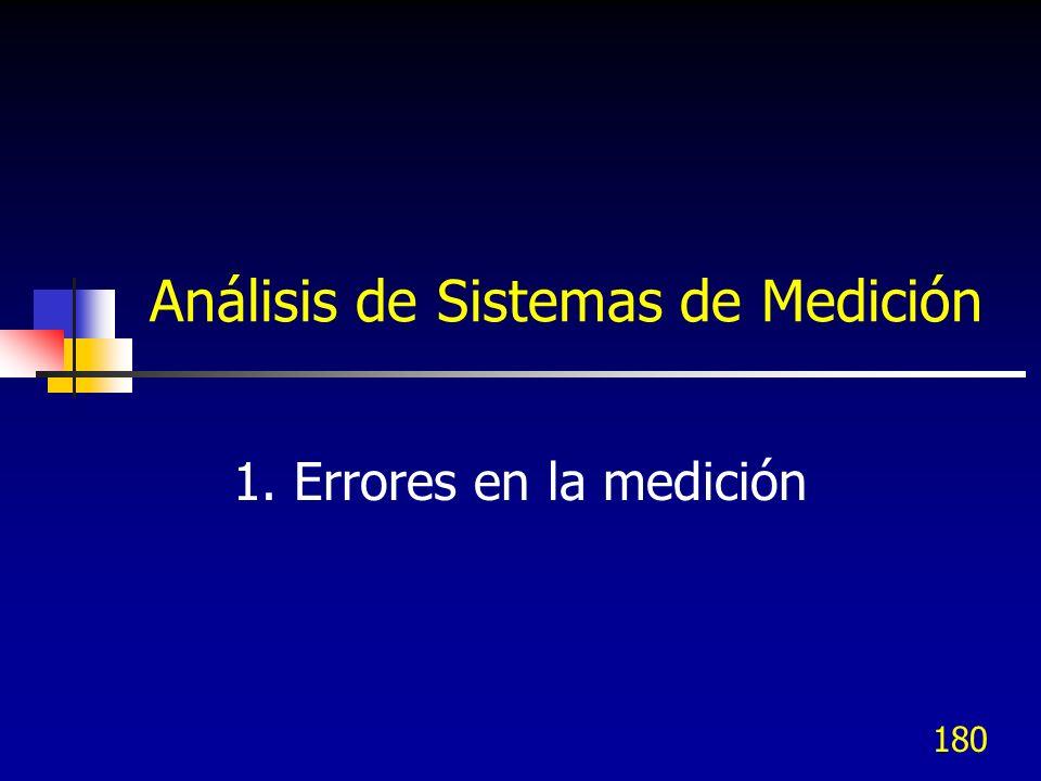 180 Análisis de Sistemas de Medición 1. Errores en la medición