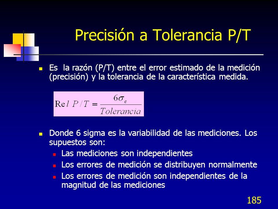 185 Precisión a Tolerancia P/T Es la razón (P/T) entre el error estimado de la medición (precisión) y la tolerancia de la característica medida. Donde