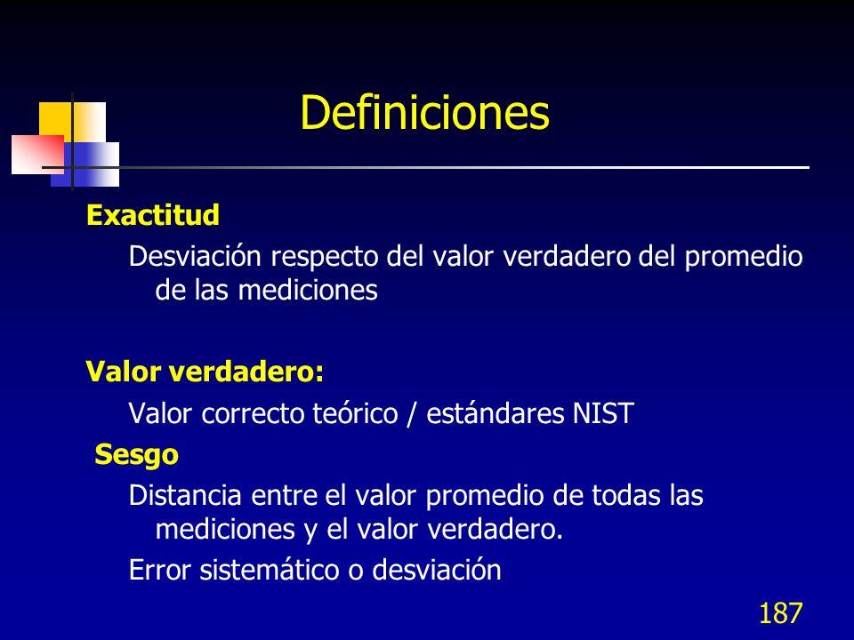 187 Definiciones Exactitud Desviación respecto del valor verdadero del promedio de las mediciones Valor verdadero: Valor correcto teórico / estándares