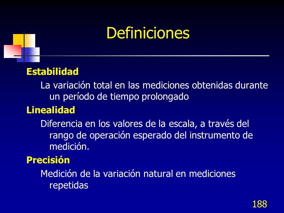 188 Definiciones Estabilidad La variación total en las mediciones obtenidas durante un período de tiempo prolongado Linealidad Diferencia en los valor