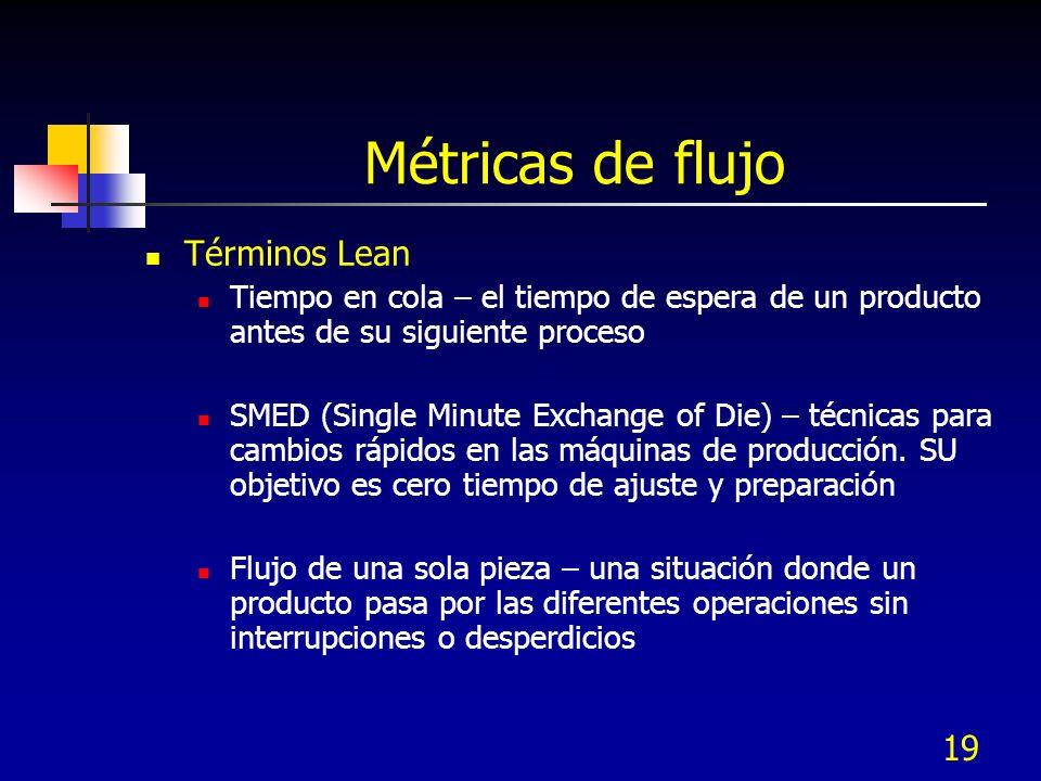 19 Métricas de flujo Términos Lean Tiempo en cola – el tiempo de espera de un producto antes de su siguiente proceso SMED (Single Minute Exchange of D