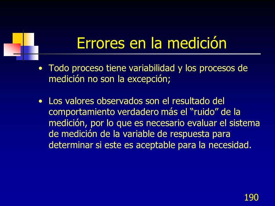 190 Errores en la medición Todo proceso tiene variabilidad y los procesos de medición no son la excepción; Los valores observados son el resultado del