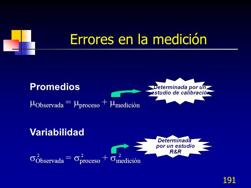191 Errores en la medición Promedios Observada = proceso + medición Variabilidad Observada = proceso + medición 222 Determinada por un estudio de cali
