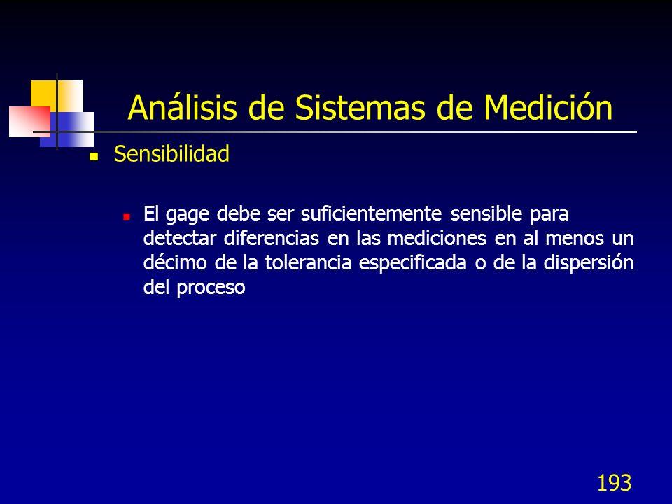 193 Análisis de Sistemas de Medición Sensibilidad El gage debe ser suficientemente sensible para detectar diferencias en las mediciones en al menos un