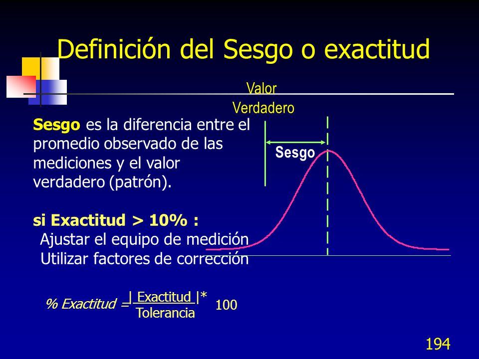 194 Sesgo es la diferencia entre el promedio observado de las mediciones y el valor verdadero (patrón). si Exactitud > 10% : Ajustar el equipo de medi