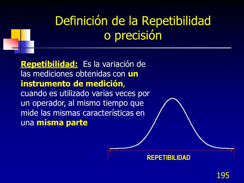 195 Definición de la Repetibilidad o precisión REPETIBILIDAD Repetibilidad: Es la variación de las mediciones obtenidas con un instrumento de medición