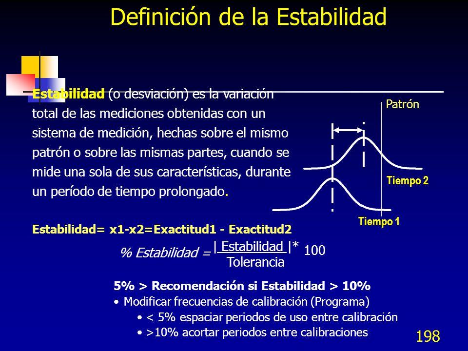 198 Estabilidad (o desviación) es la variación total de las mediciones obtenidas con un sistema de medición, hechas sobre el mismo patrón o sobre las