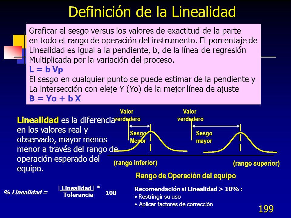 199 Linealidad es la diferencia en los valores real y observado, mayor menos menor a través del rango de operación esperado del equipo. Definición de