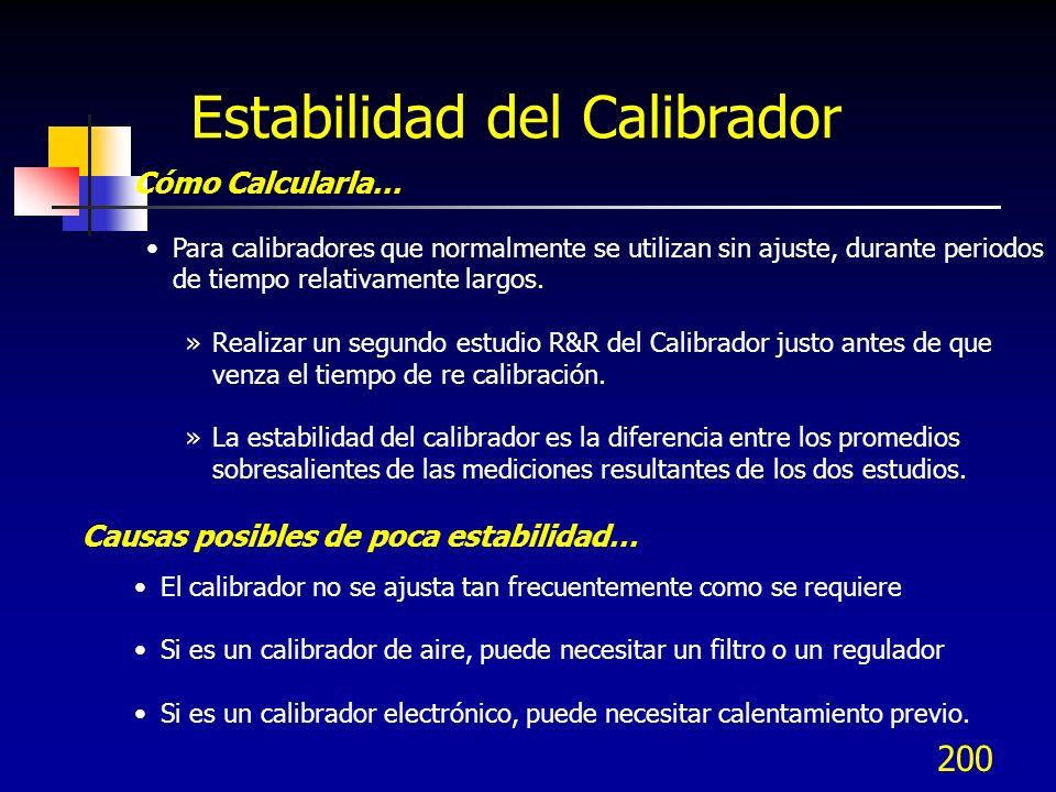 200 Estabilidad del Calibrador Cómo Calcularla… Para calibradores que normalmente se utilizan sin ajuste, durante periodos de tiempo relativamente lar