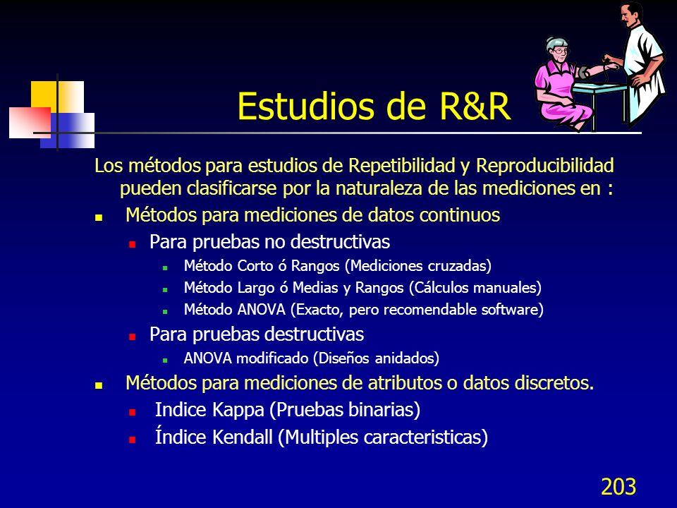 203 Estudios de R&R Los métodos para estudios de Repetibilidad y Reproducibilidad pueden clasificarse por la naturaleza de las mediciones en : Métodos