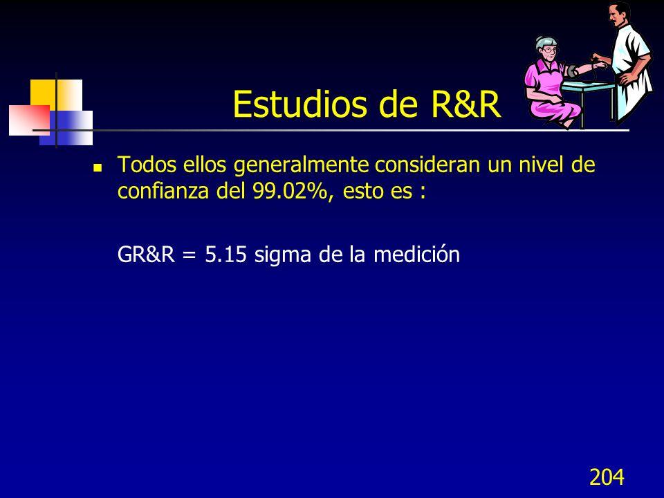 204 Estudios de R&R Todos ellos generalmente consideran un nivel de confianza del 99.02%, esto es : GR&R = 5.15 sigma de la medición