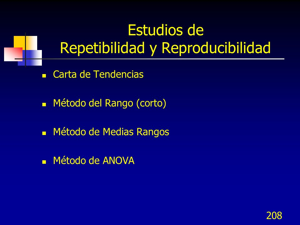 208 Estudios de Repetibilidad y Reproducibilidad Carta de Tendencias Método del Rango (corto) Método de Medias Rangos Método de ANOVA