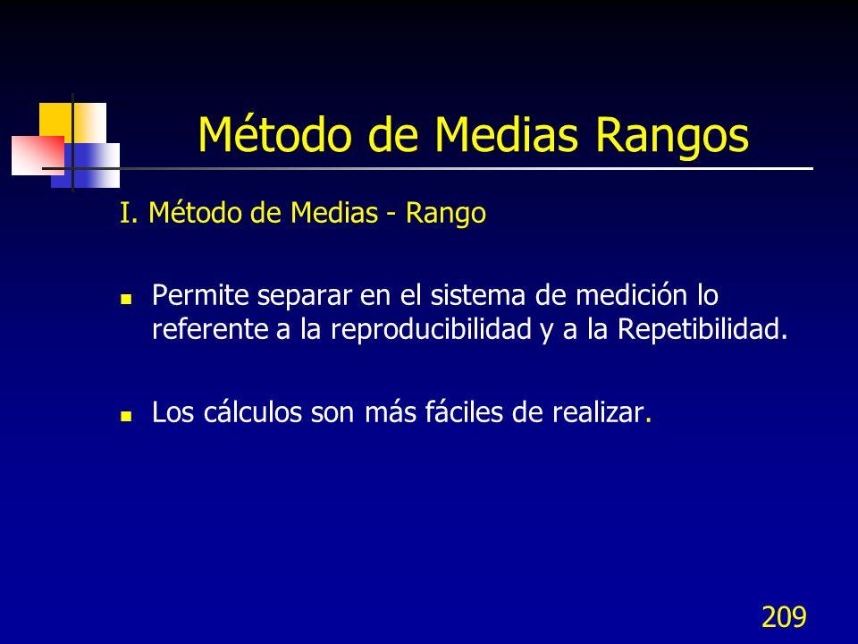 209 Método de Medias Rangos I. Método de Medias - Rango Permite separar en el sistema de medición lo referente a la reproducibilidad y a la Repetibili