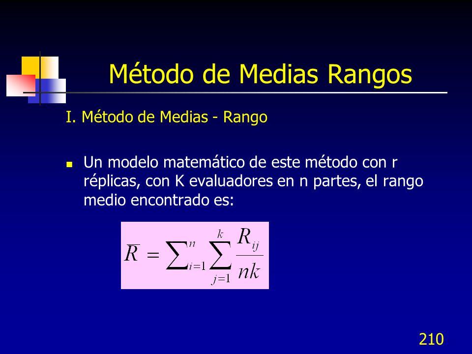 210 Método de Medias Rangos I. Método de Medias - Rango Un modelo matemático de este método con r réplicas, con K evaluadores en n partes, el rango me