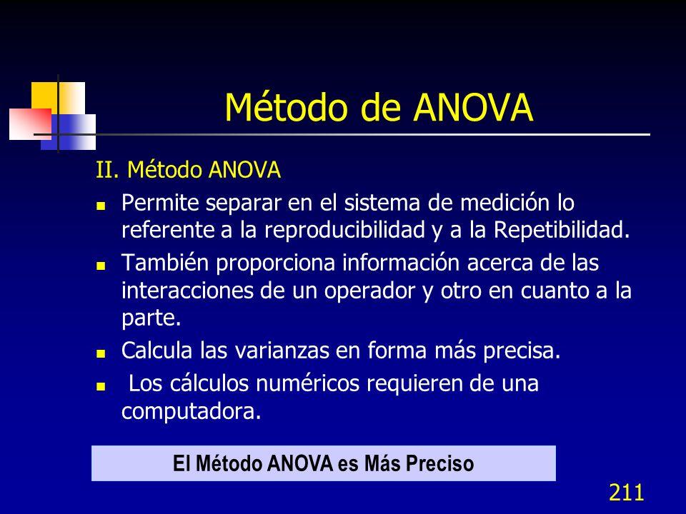 211 Método de ANOVA II. Método ANOVA Permite separar en el sistema de medición lo referente a la reproducibilidad y a la Repetibilidad. También propor