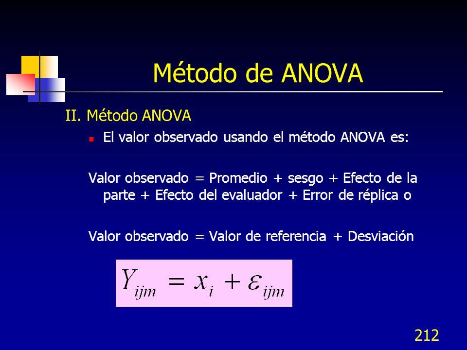 212 Método de ANOVA II. Método ANOVA El valor observado usando el método ANOVA es: Valor observado = Promedio + sesgo + Efecto de la parte + Efecto de
