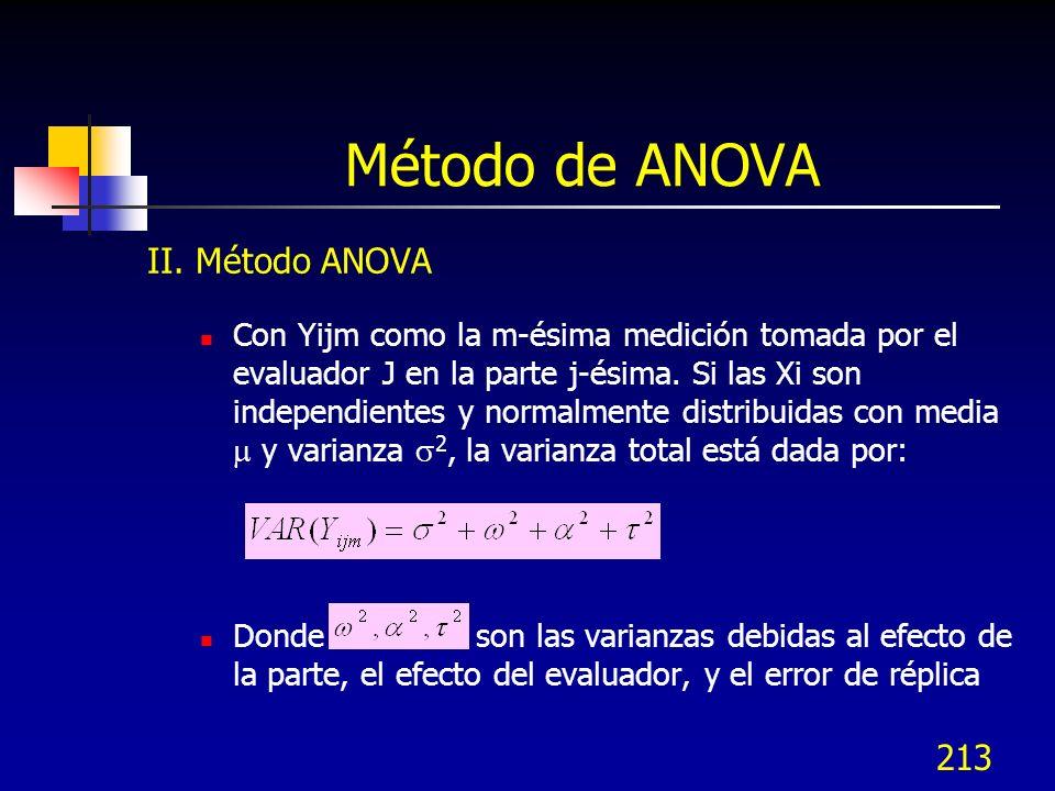 213 Método de ANOVA II. Método ANOVA Con Yijm como la m-ésima medición tomada por el evaluador J en la parte j-ésima. Si las Xi son independientes y n