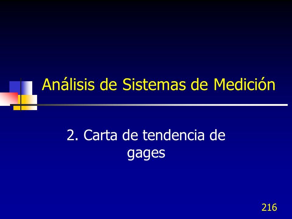 216 Análisis de Sistemas de Medición 2. Carta de tendencia de gages