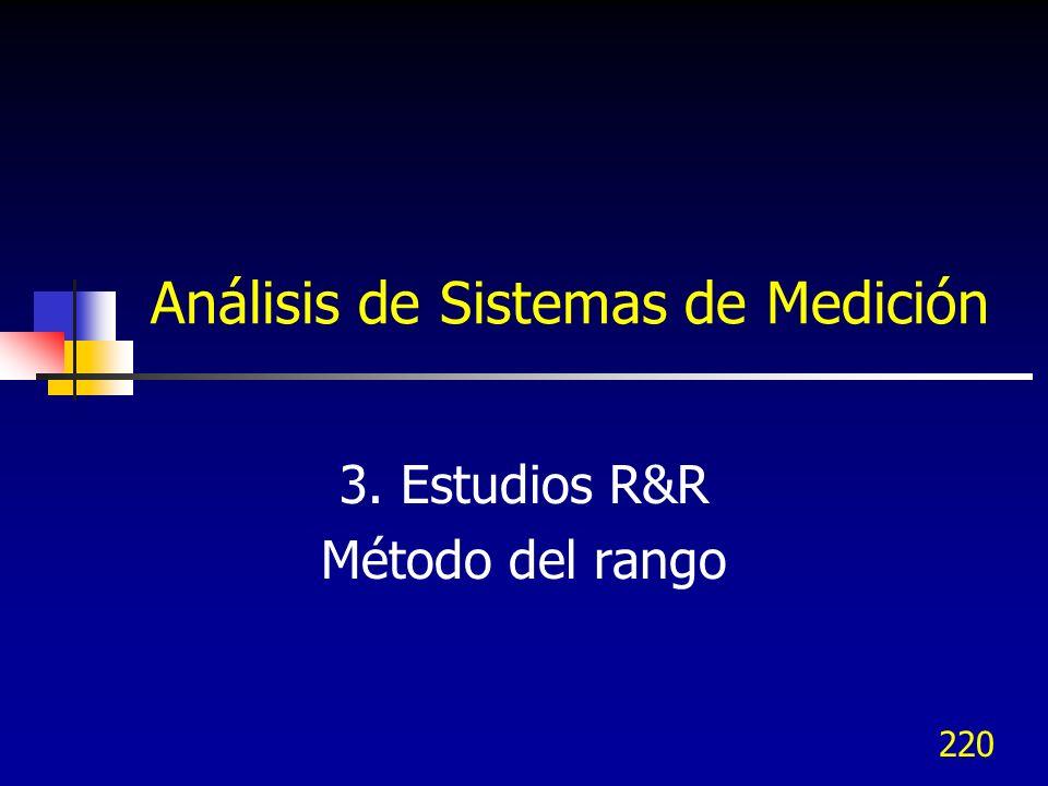 220 Análisis de Sistemas de Medición 3. Estudios R&R Método del rango