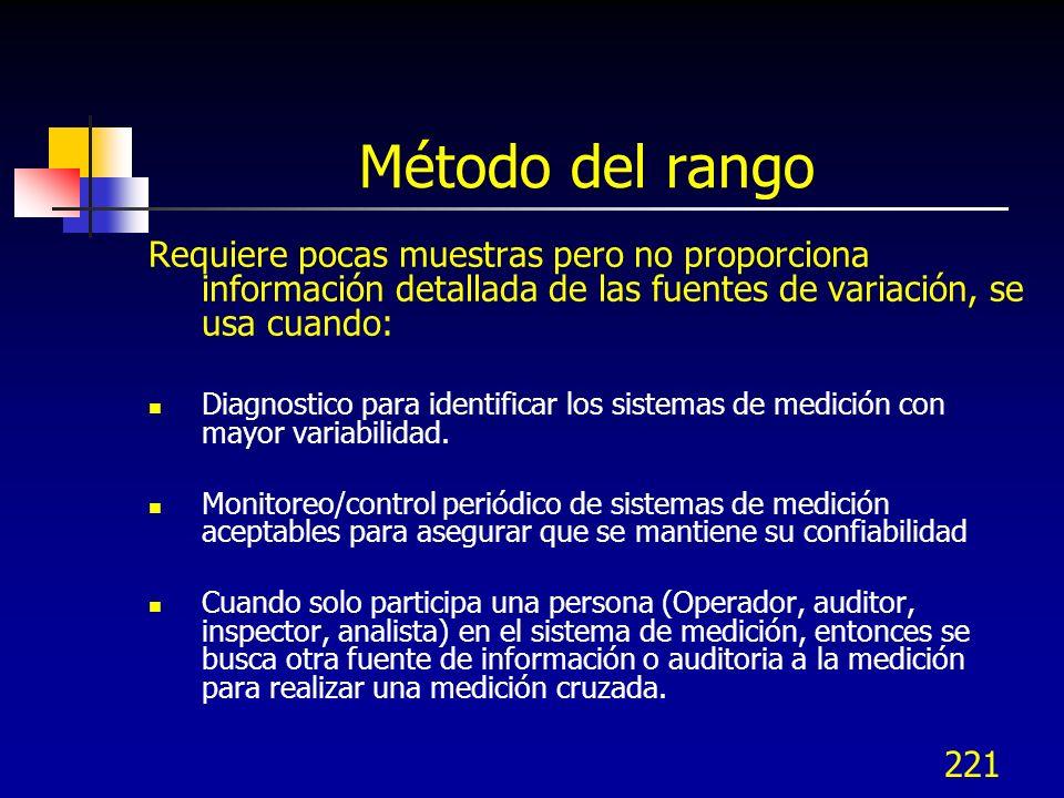 221 Método del rango Requiere pocas muestras pero no proporciona información detallada de las fuentes de variación, se usa cuando: Diagnostico para id