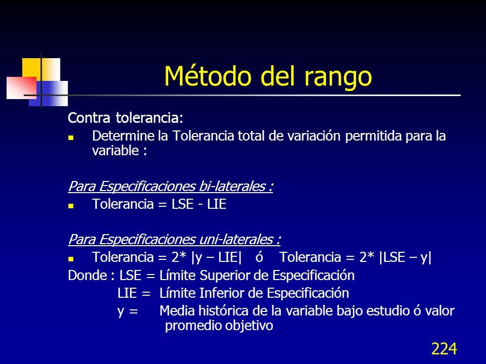 224 Método del rango Contra tolerancia: Determine la Tolerancia total de variación permitida para la variable : Para Especificaciones bi-laterales : T