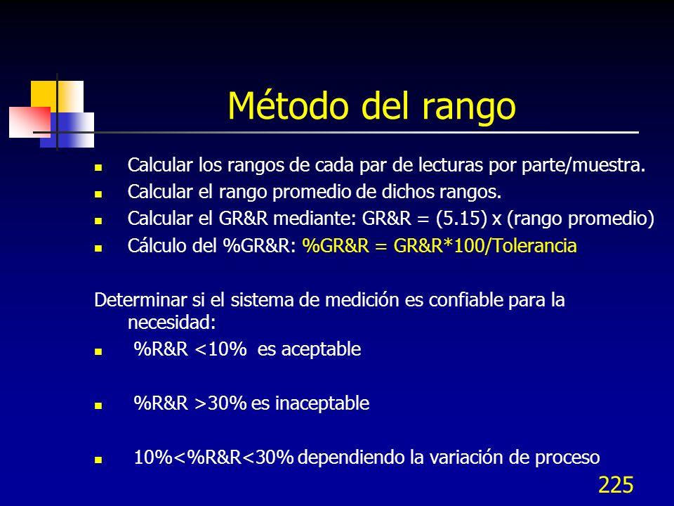 225 Método del rango Calcular los rangos de cada par de lecturas por parte/muestra. Calcular el rango promedio de dichos rangos. Calcular el GR&R medi