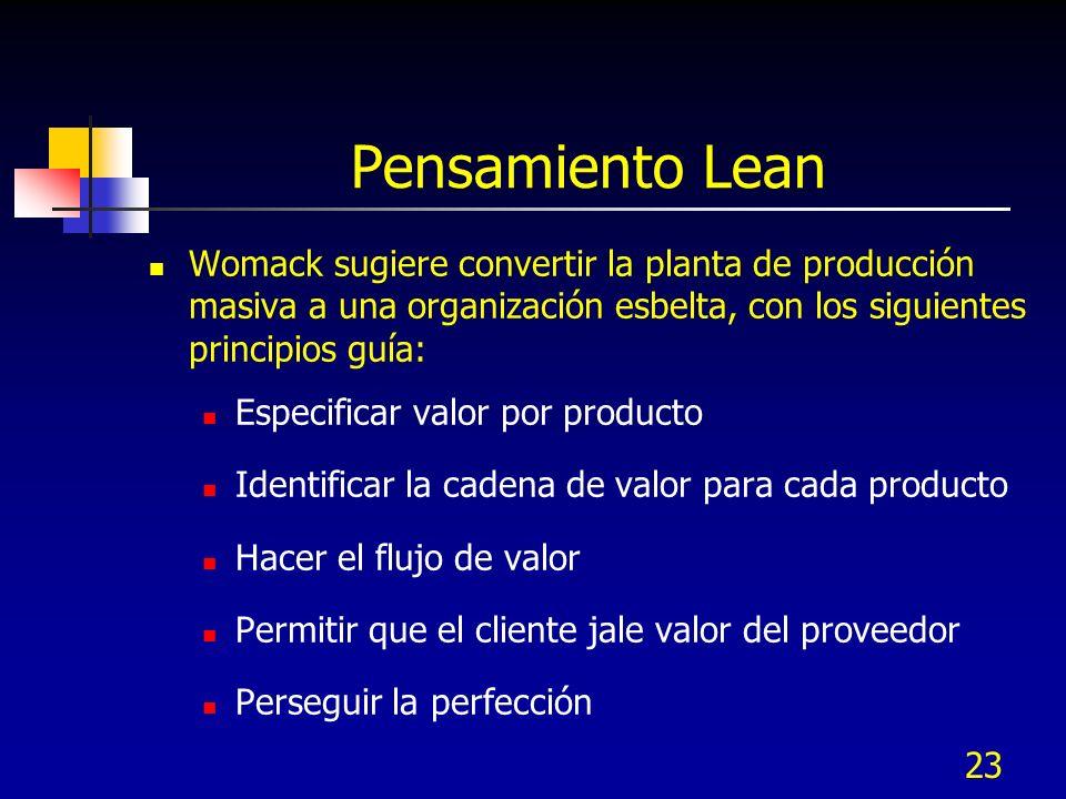 23 Pensamiento Lean Womack sugiere convertir la planta de producción masiva a una organización esbelta, con los siguientes principios guía: Especifica