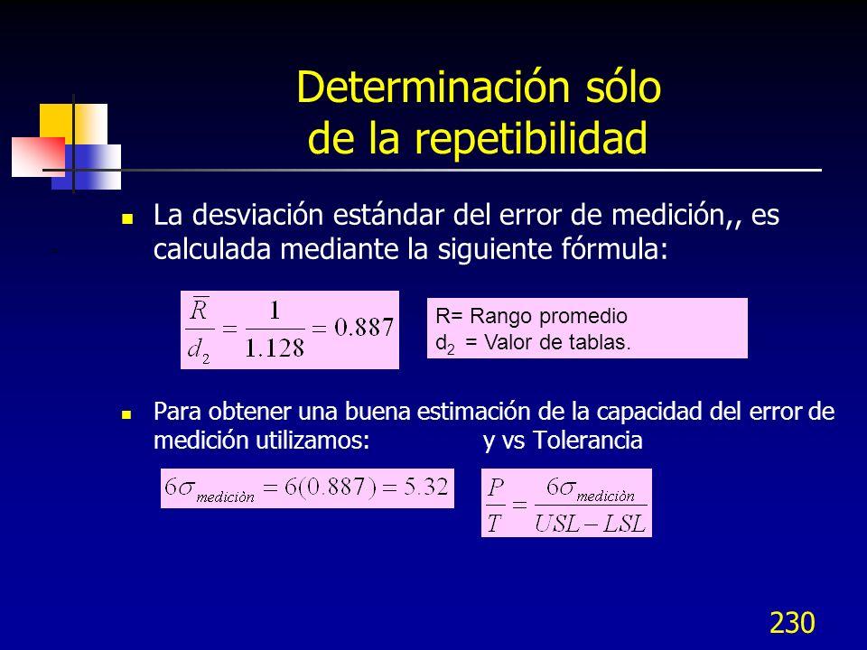 230 Determinación sólo de la repetibilidad La desviación estándar del error de medición,, es calculada mediante la siguiente fórmula: Para obtener una