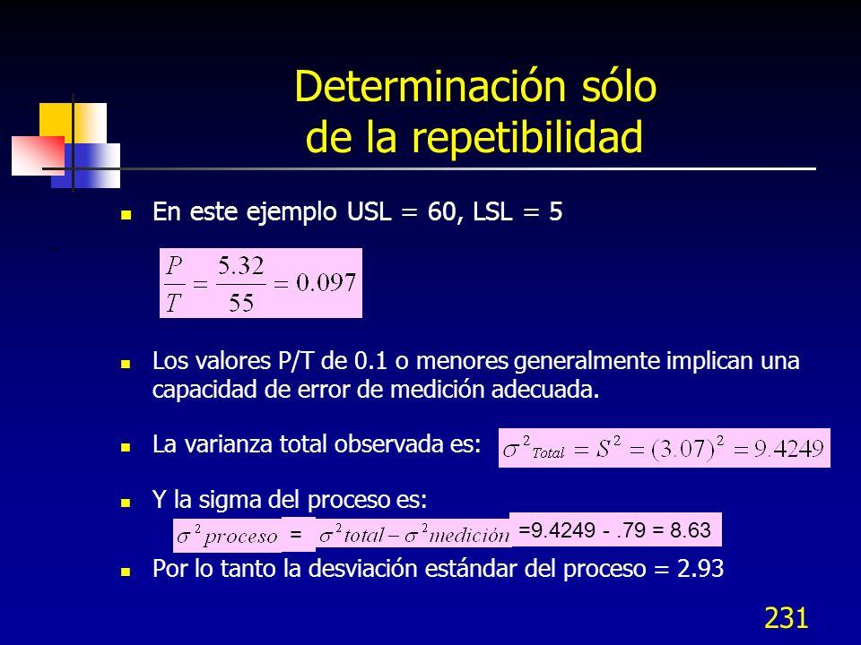 231 Determinación sólo de la repetibilidad En este ejemplo USL = 60, LSL = 5 Los valores P/T de 0.1 o menores generalmente implican una capacidad de e