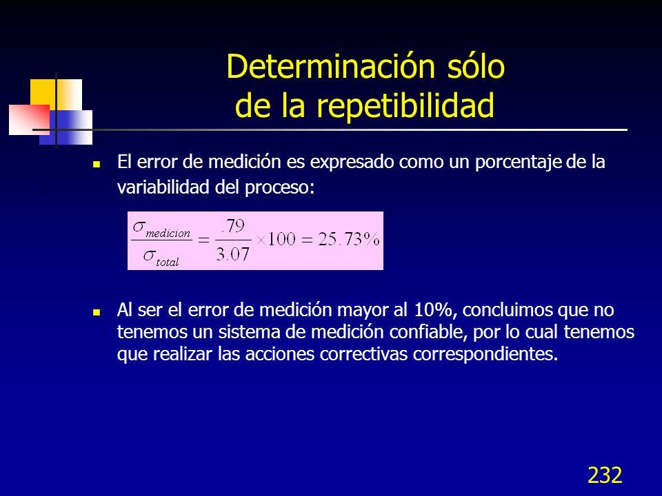 232 Determinación sólo de la repetibilidad El error de medición es expresado como un porcentaje de la variabilidad del proceso: Al ser el error de med