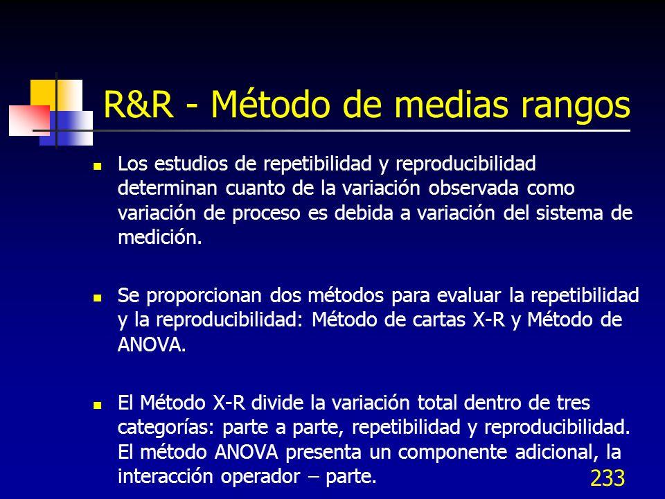 233 R&R - Método de medias rangos Los estudios de repetibilidad y reproducibilidad determinan cuanto de la variación observada como variación de proce