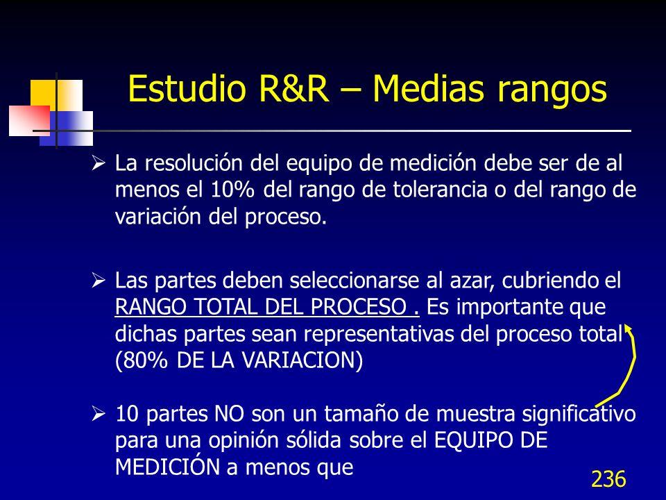 236 Estudio R&R – Medias rangos La resolución del equipo de medición debe ser de al menos el 10% del rango de tolerancia o del rango de variación del
