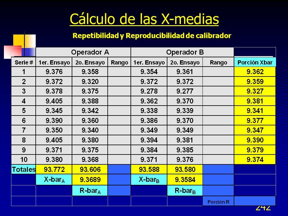 242 Cálculo de las X-medias Repetibilidad y Reproducibilidad de calibrador