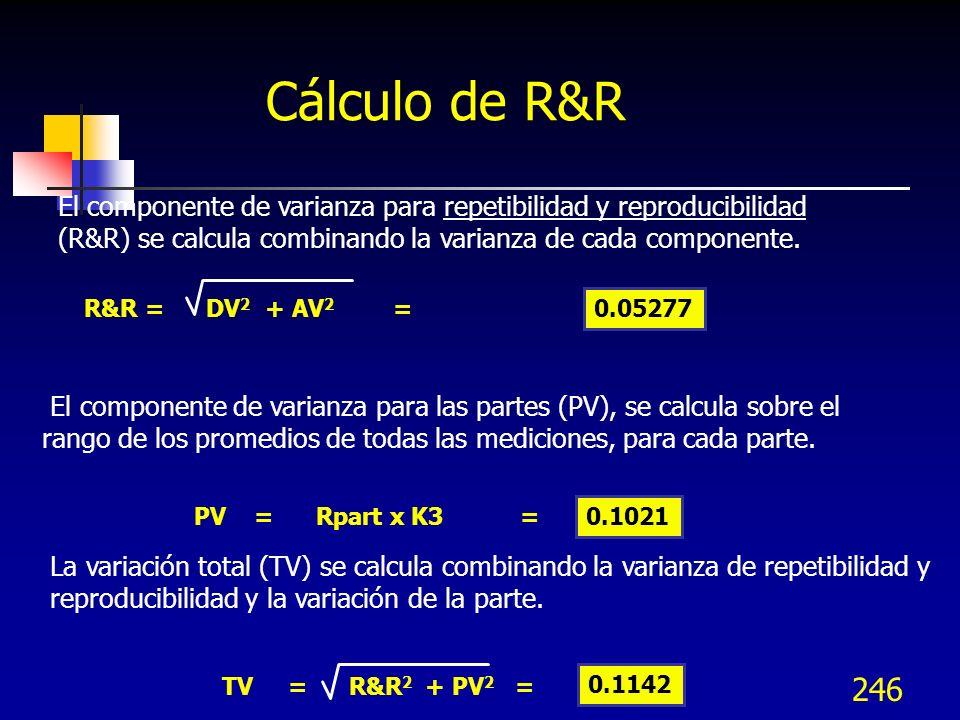 246 R&R = DV 2 + AV 2 = El componente de varianza para repetibilidad y reproducibilidad (R&R) se calcula combinando la varianza de cada componente. PV