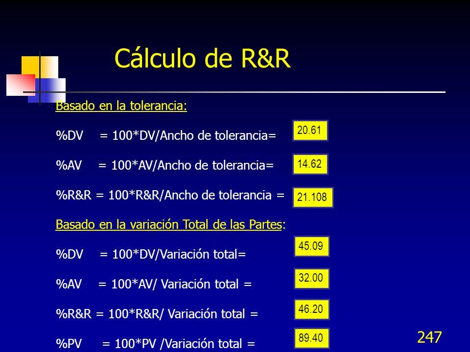 247 Basado en la tolerancia: %DV = 100*DV/Ancho de tolerancia= %AV = 100*AV/Ancho de tolerancia= %R&R = 100*R&R/Ancho de tolerancia = Basado en la var