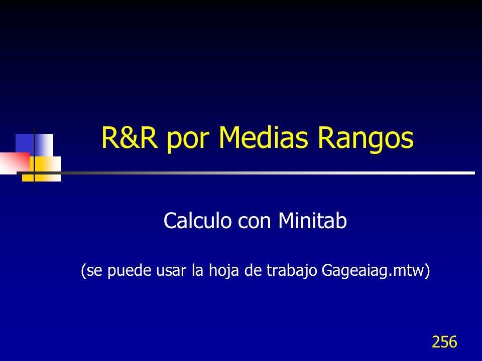 256 R&R por Medias Rangos Calculo con Minitab (se puede usar la hoja de trabajo Gageaiag.mtw)