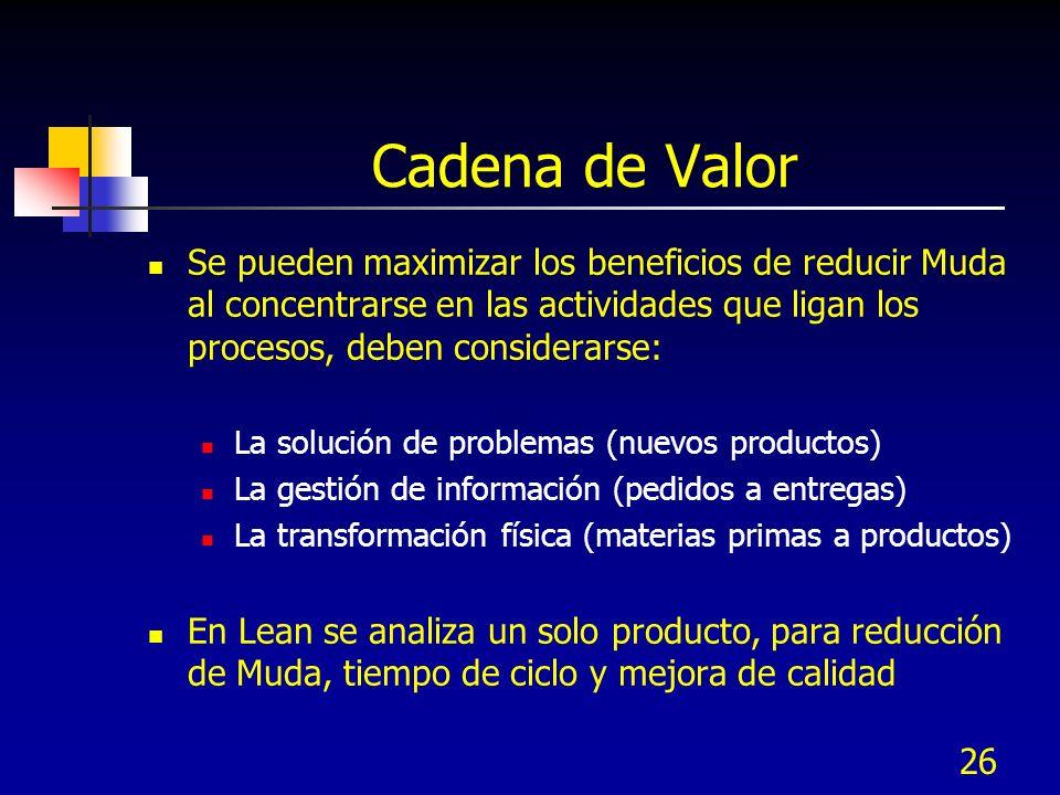 26 Cadena de Valor Se pueden maximizar los beneficios de reducir Muda al concentrarse en las actividades que ligan los procesos, deben considerarse: L