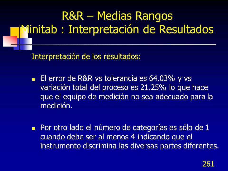 261 R&R – Medias Rangos Minitab : Interpretación de Resultados Interpretación de los resultados: El error de R&R vs tolerancia es 64.03% y vs variació