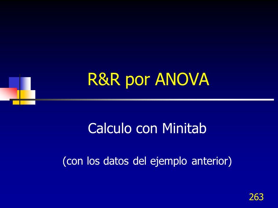 263 R&R por ANOVA Calculo con Minitab (con los datos del ejemplo anterior)