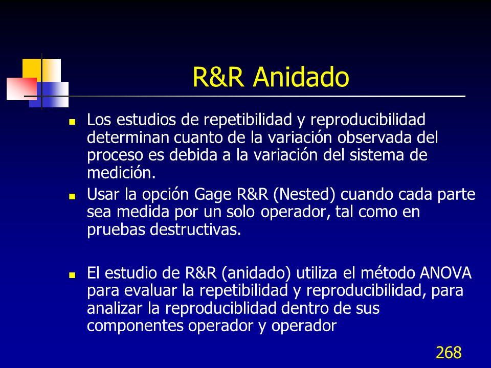 268 R&R Anidado Los estudios de repetibilidad y reproducibilidad determinan cuanto de la variación observada del proceso es debida a la variación del