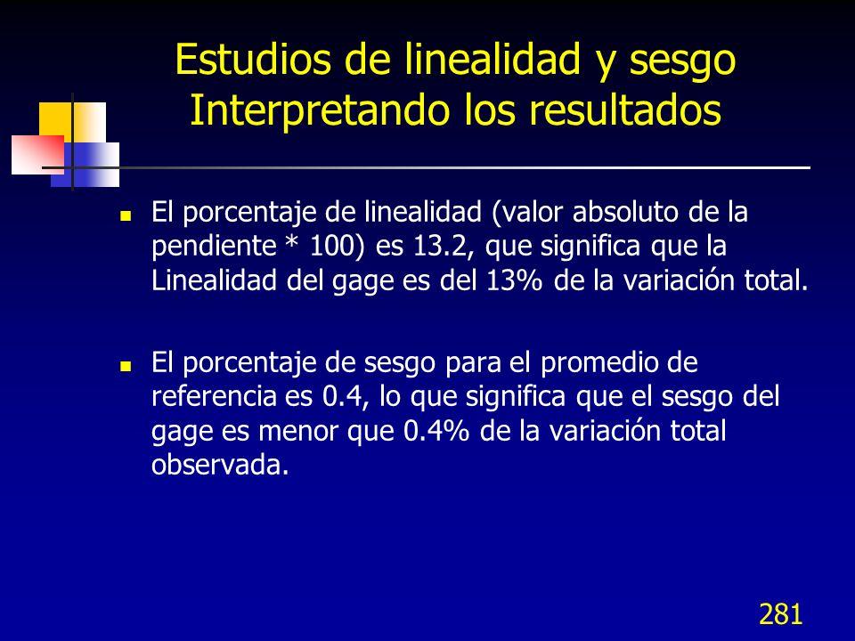 281 Estudios de linealidad y sesgo Interpretando los resultados El porcentaje de linealidad (valor absoluto de la pendiente * 100) es 13.2, que signif