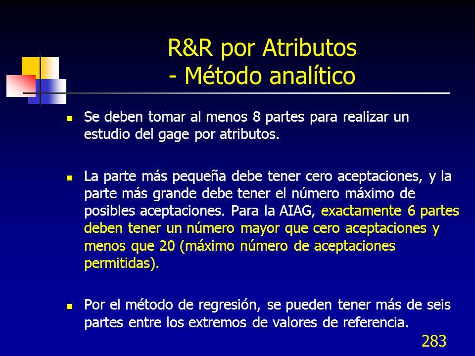 283 R&R por Atributos - Método analítico Se deben tomar al menos 8 partes para realizar un estudio del gage por atributos. La parte más pequeña debe t