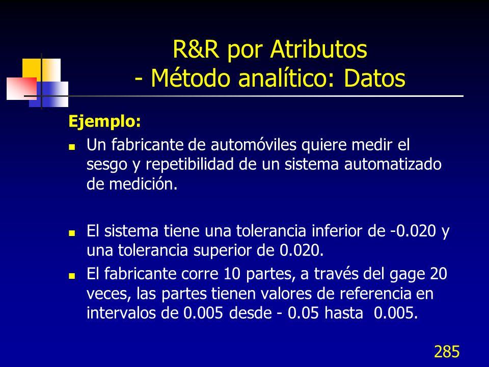 285 R&R por Atributos - Método analítico: Datos Ejemplo: Un fabricante de automóviles quiere medir el sesgo y repetibilidad de un sistema automatizado