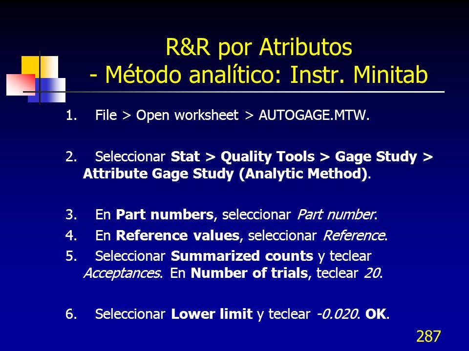 287 R&R por Atributos - Método analítico: Instr. Minitab 1. File > Open worksheet > AUTOGAGE.MTW. 2. Seleccionar Stat > Quality Tools > Gage Study > A
