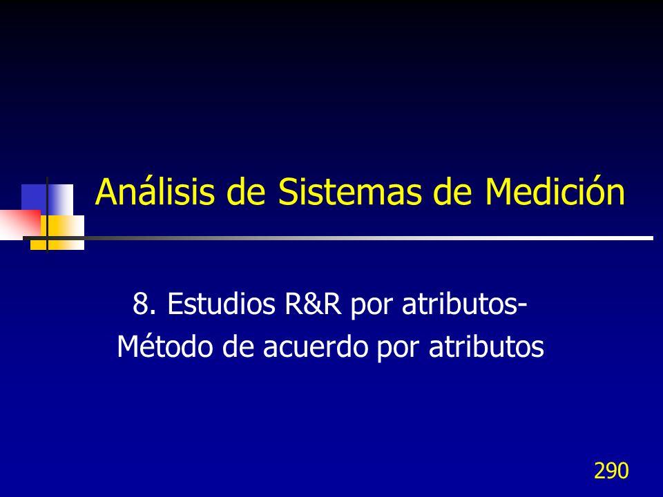 290 Análisis de Sistemas de Medición 8. Estudios R&R por atributos- Método de acuerdo por atributos