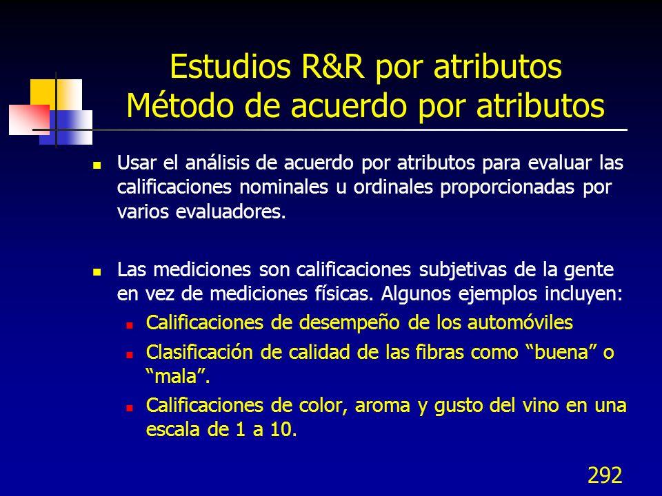 292 Estudios R&R por atributos Método de acuerdo por atributos Usar el análisis de acuerdo por atributos para evaluar las calificaciones nominales u o